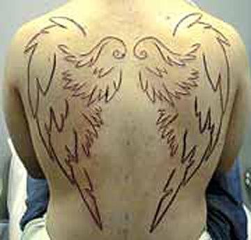 Body Modification & Body Image